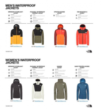 THE NORTH FACE: EVERYDAY WATERPROOF JACKETS